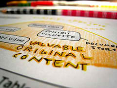 How To Meet The Content Needs Of Your Blog