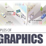 Using Infographics to Draw In New Readers