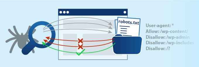 Improving your blog's SEO through Robots.txt and Canonical Headers